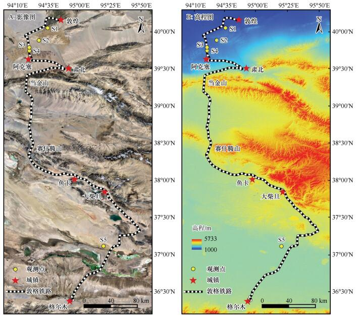Dynamic environment of wind along the Dunhuang-Golmud Railway